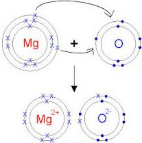hydrogen chloride electron dot diagram for hydrogen chloride. Black Bedroom Furniture Sets. Home Design Ideas